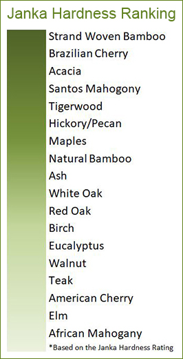 Selecting Hardwood From Abbey Carpet Amp Floor Post Falls